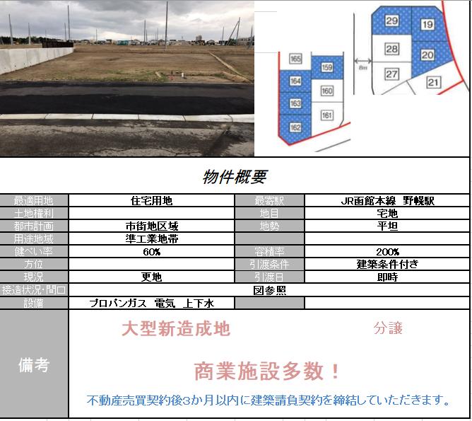 グリーンタウン野幌若葉町 -